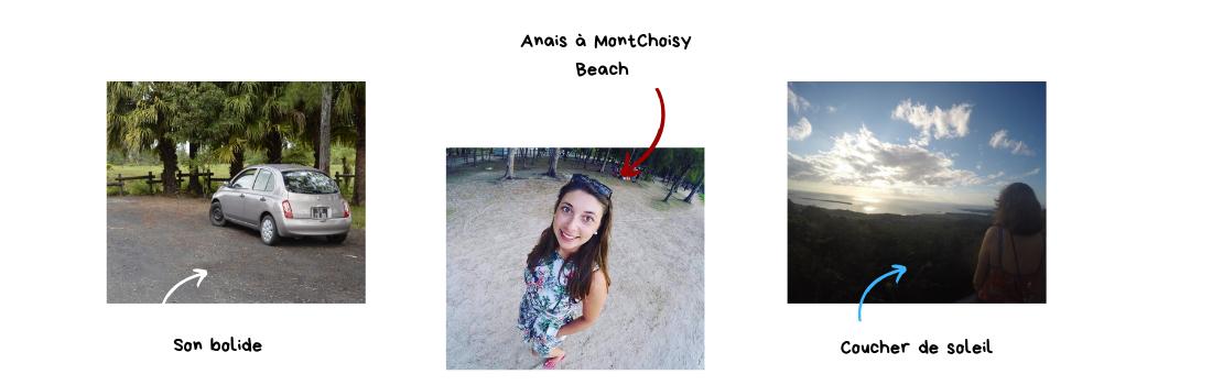 Anaïs - Vivre à l'Île Maurice