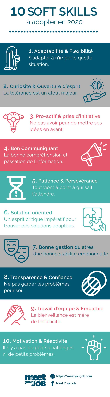 infographie soft skills 2020 Maurice