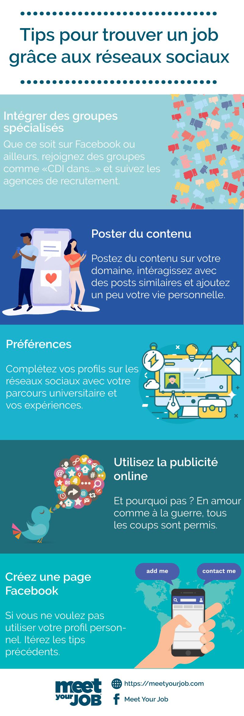 trouver-emploi-réseaux-sociaux-conseils-infographie